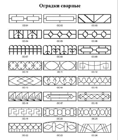 Могильные оградки из металла чертежи