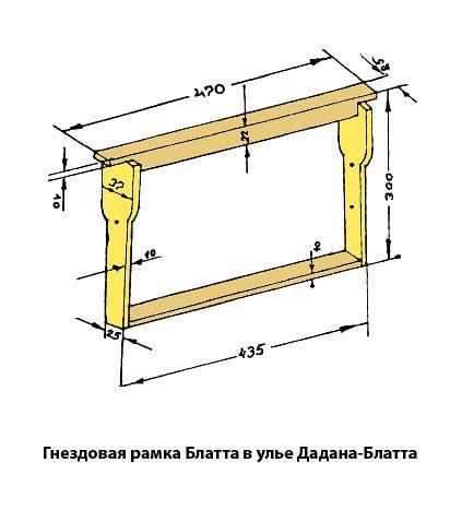 Изготовление пчелиных рамок