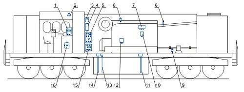использовать как инструкция акп борт на тепловозе обычное теплое